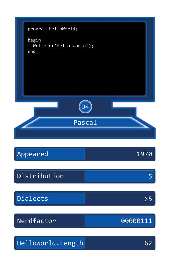 Code: Pascal Snake Game - Pascal and Delphi Tutorials ...